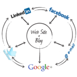 Link Trundle in seo